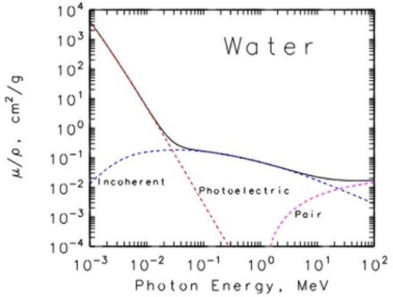 fotoelektrisk prosess.jpg