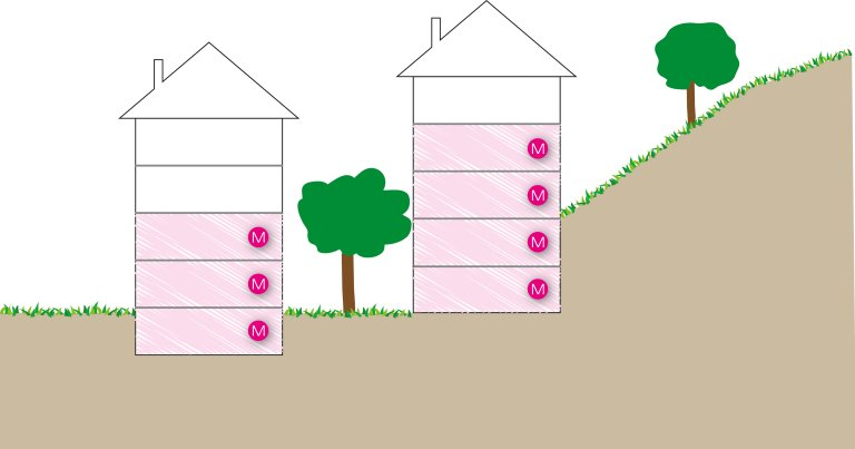 Radonmåling_flere_etasjer.jpg