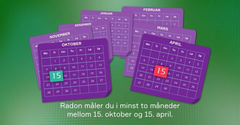 Mål radon i minst to måneder fra midten av oktober til midten av april.