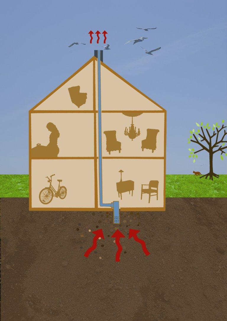 Hus med radonbrønn.jpg